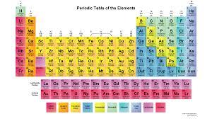 peridic table.jpg